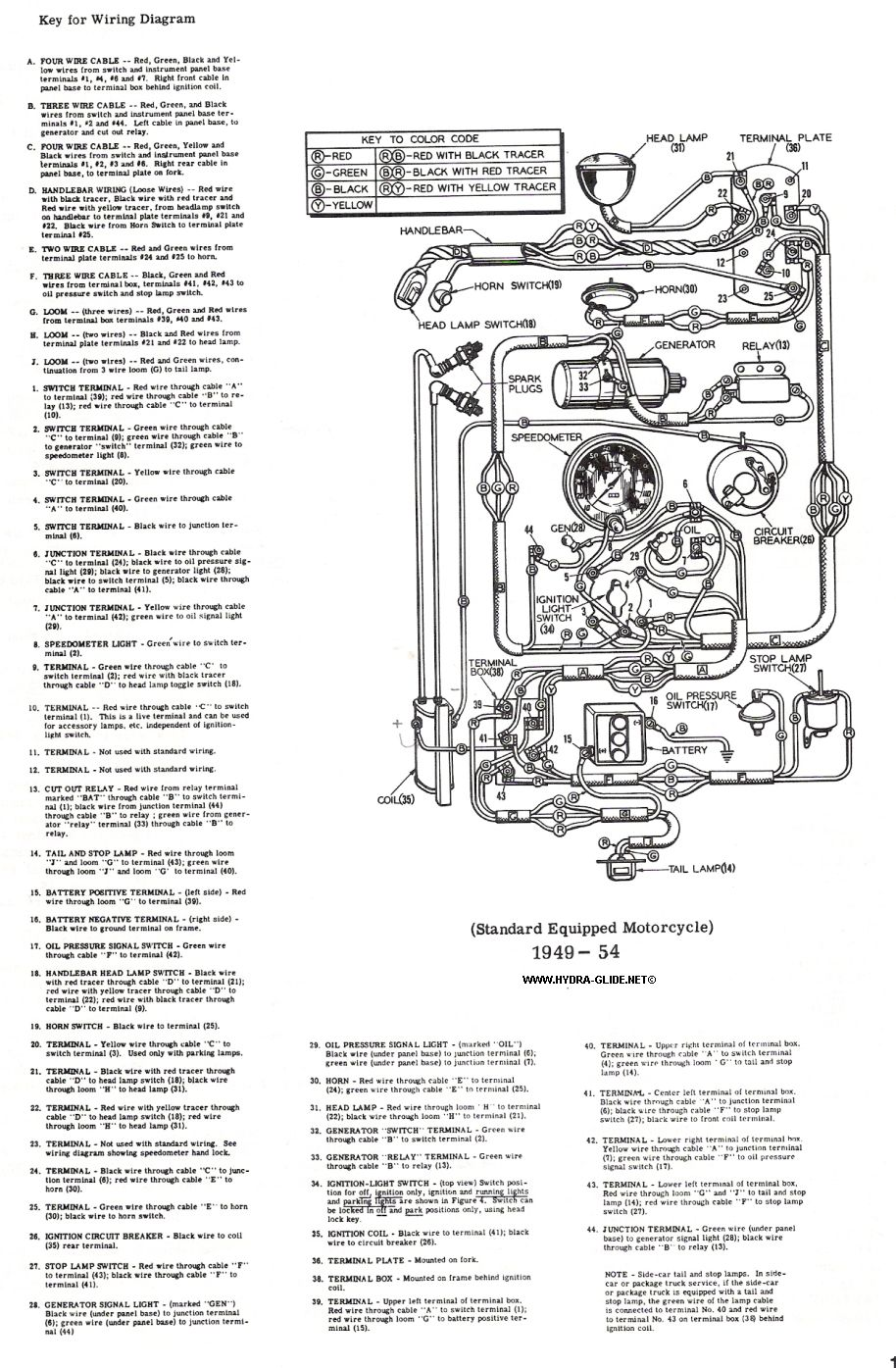 Head Generator Wiring Diagram. . Wiring Diagram