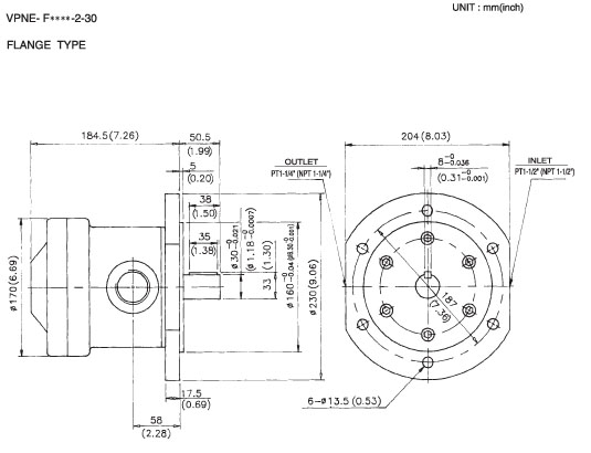 Fixed Displacement Vane Pump VPNE series