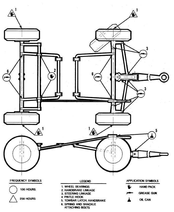 Figure 3-1. Lubrication Diagram