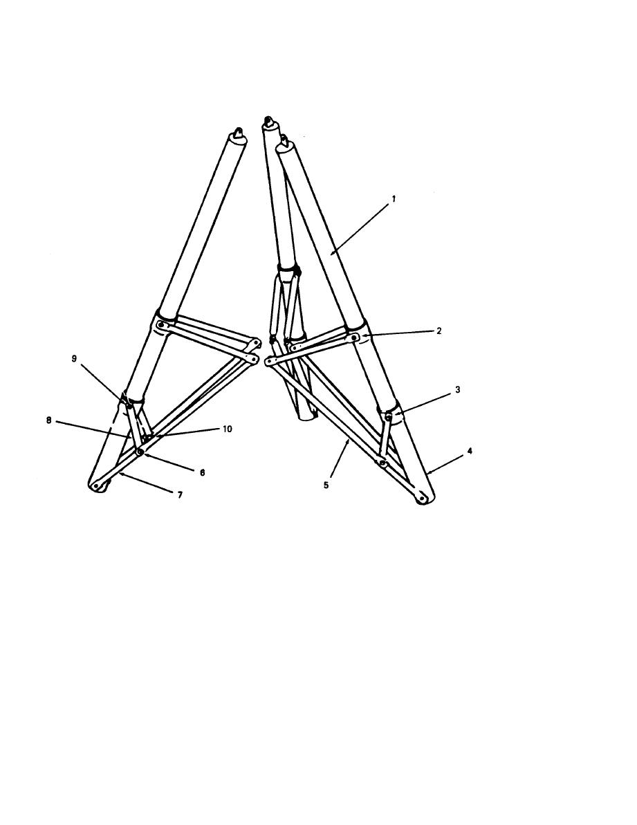 Figure 7. Tripod Assembly, Exploded View