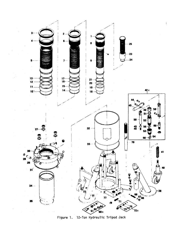 Figure 1. 12-Ton Hydraulic Tripod jack
