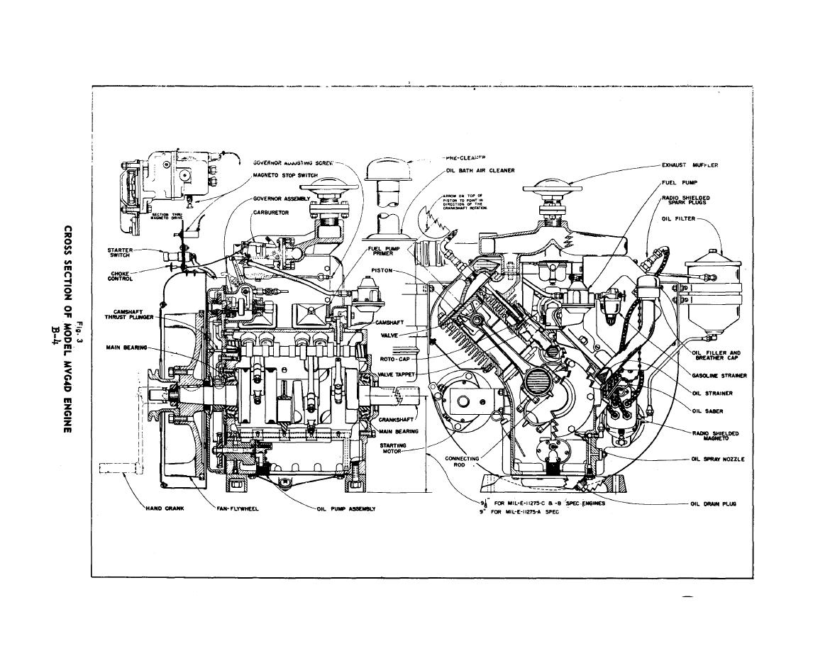 Cross Section Of Model Mvg4d Engine
