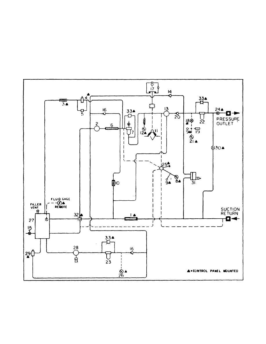 medium resolution of hydraulic schematic diagram