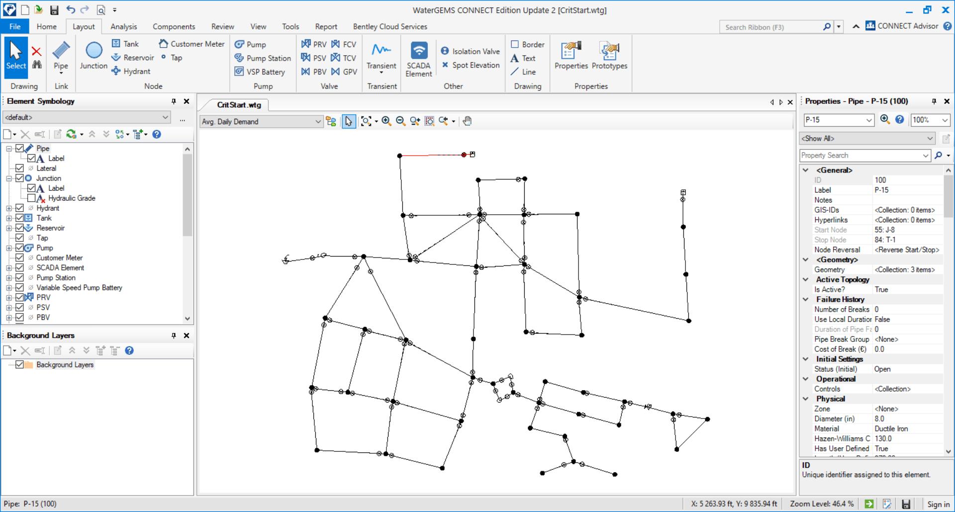 Le meilleur logiciel de dimensionnement des réseaux d'AEP
