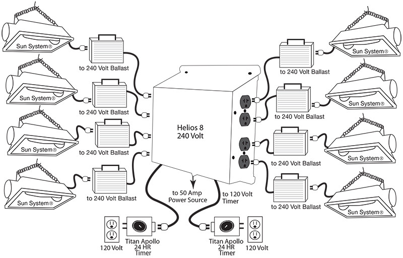 Helios 8 Wiring Diagram : 23 Wiring Diagram Images
