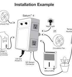 titan controls saturn 4 digital grow room environmental controller [ 2003 x 1249 Pixel ]