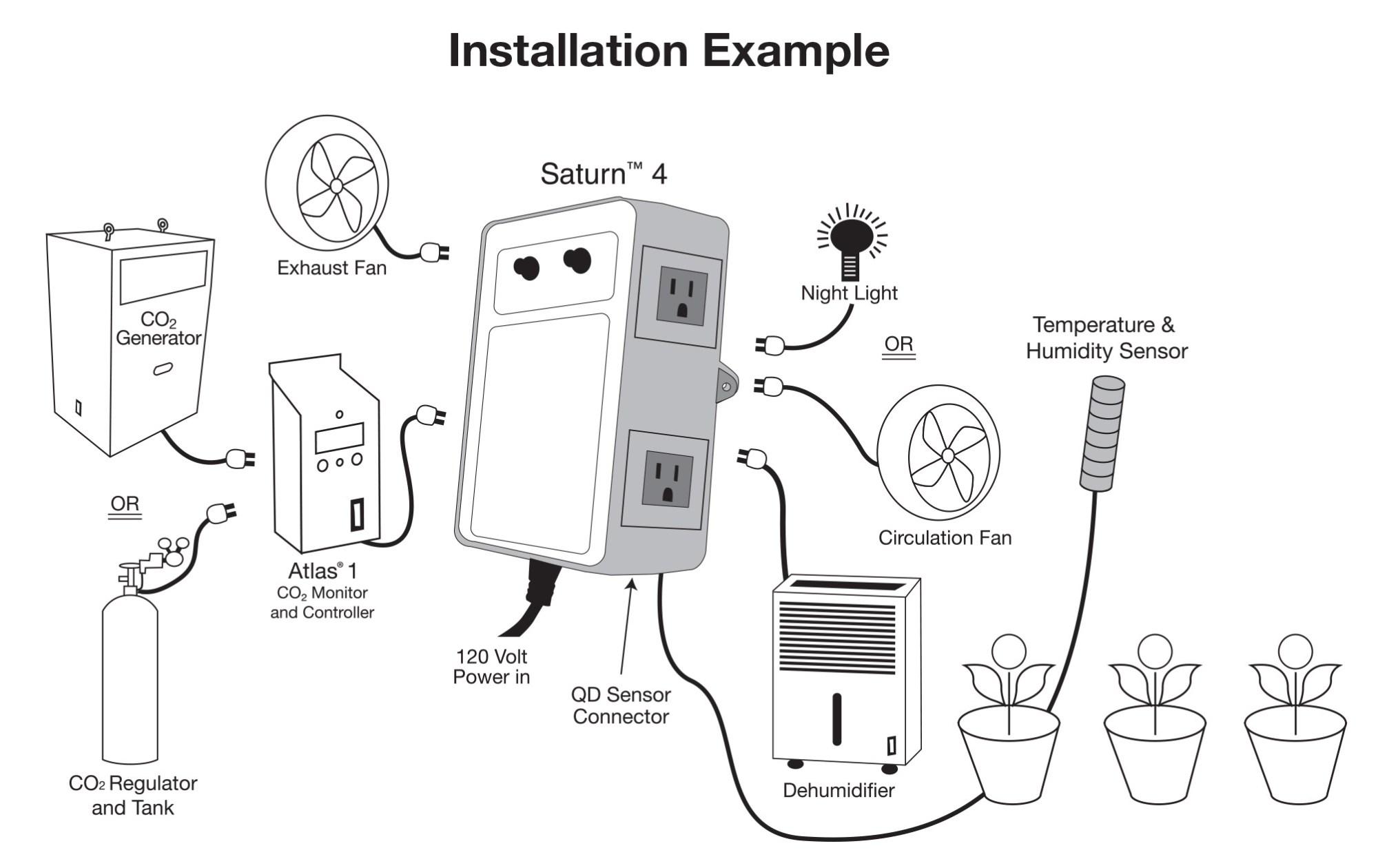 hight resolution of  titan controls saturn 4 digital grow room environmental controller