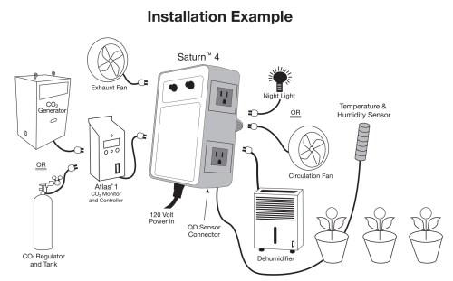 small resolution of  titan controls saturn 4 digital grow room environmental controller