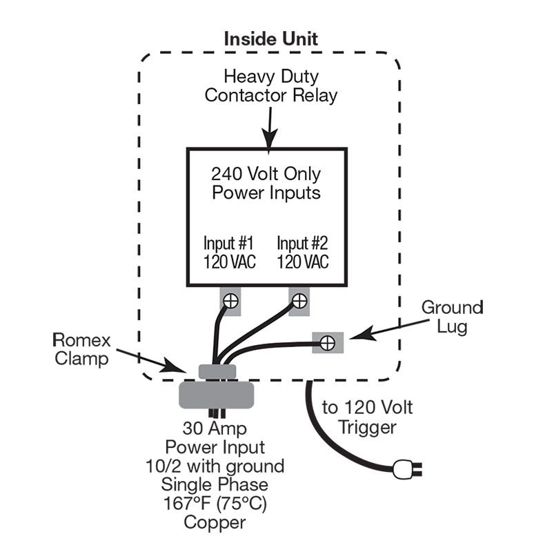 12 volt wiring diagram for garden lights muscles arm bones titan controls - spartan series 4 light controller 240