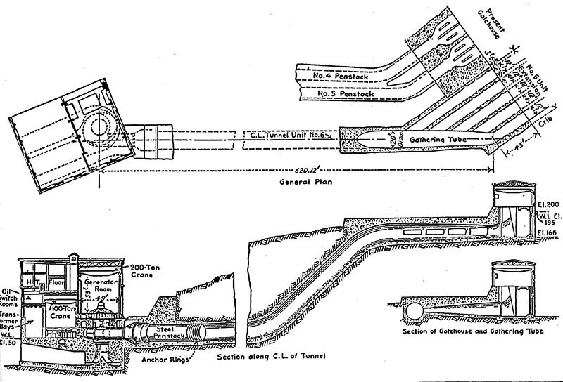 Plan of the Water Intake and Penstock
