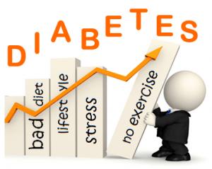 Diabetes on hydrogen