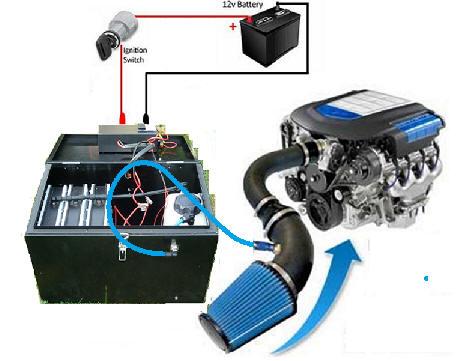 Gen 15 Hydrogen kit assembly 2013