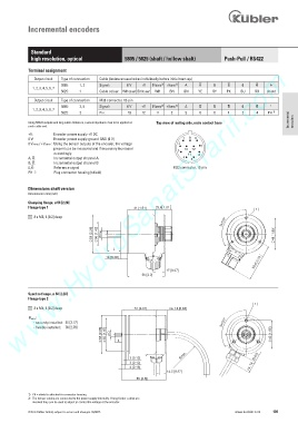 kubler encoder wiring diagram drawing sentences a guide to diagramming page 103 keubler motion sensors hydrosanatsharif com terminal assignment output circuit type of connection cable isolate unused wires individually before initial start up