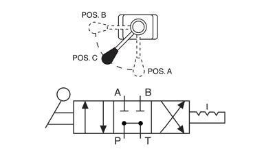 Hydrotools, Hydrotools, 4-Way, 3-Position (Tandem Center