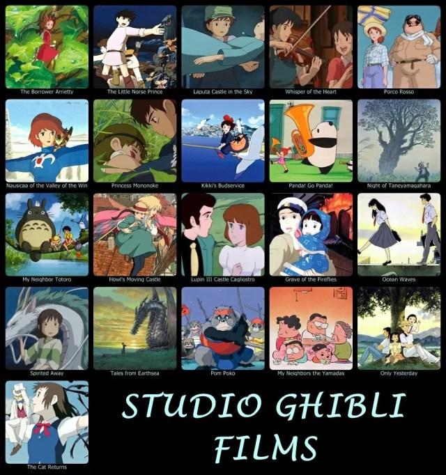 Source: animationguide.blog.com