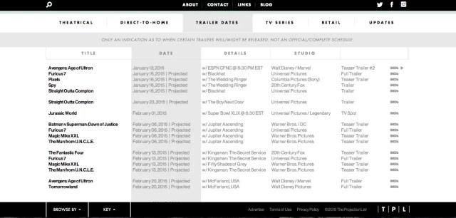 Trailer Dates