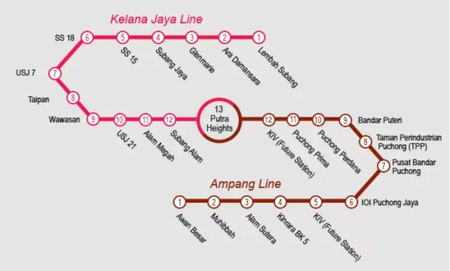LRT Line Extension