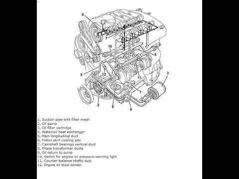 Alfa romeo gtv owners manual pdf
