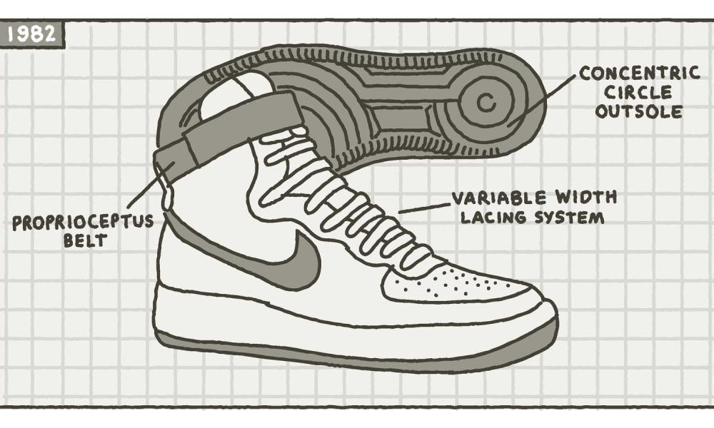 nike air force 1 A Visual History Of The Nike Air Force 1 Official Nike Air Force 1 History Page 01 83271