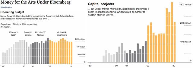 bloomberg-money-arts-640