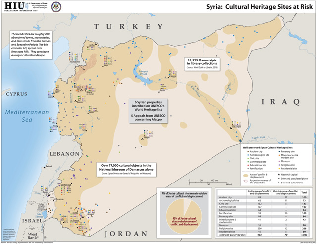 Conflict, violence, and internal displacements of Syrians are endangering archaeological sites, historic buildings, monuments, and collections of objects. This map identifies the locations of over 1000 well-preserved cultural heritage sites and museums. It also presents counts of those sites inside and outside the areas of conflict and displacement. The pie chart shows that, of the sites and museums identified, nearly all are at risk. (click to enlarge)