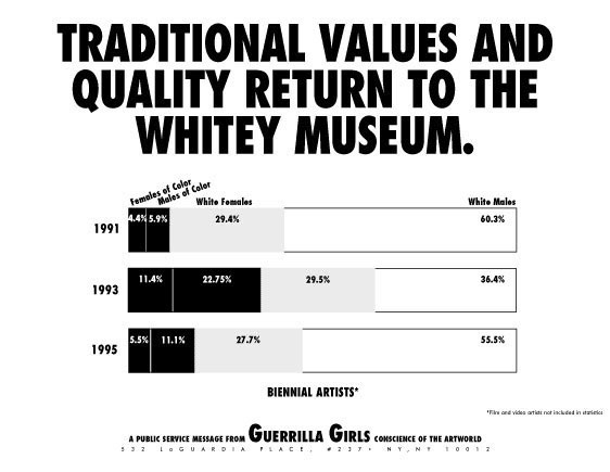 The Depressing Stats of the 2014 Whitney Biennial