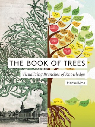 """The Book of Trees"" by Manuel Lima"