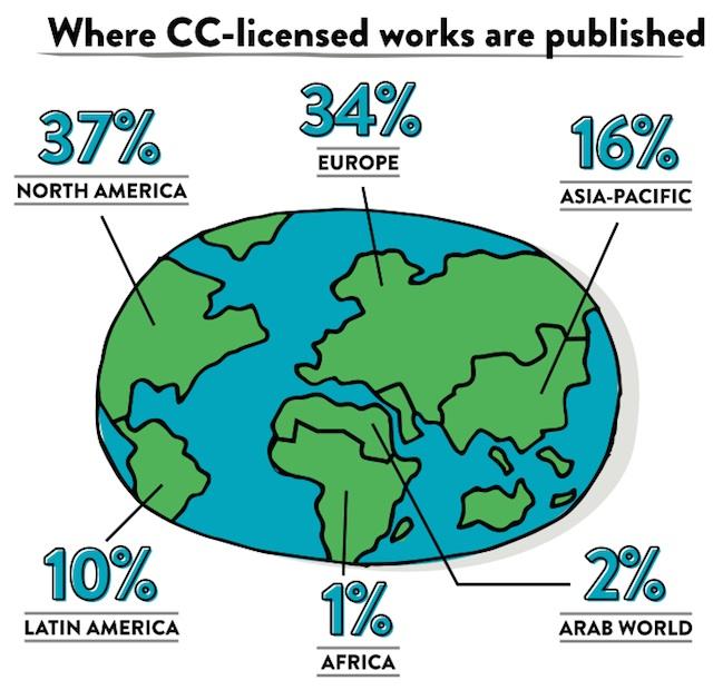 creative-commons-report-03