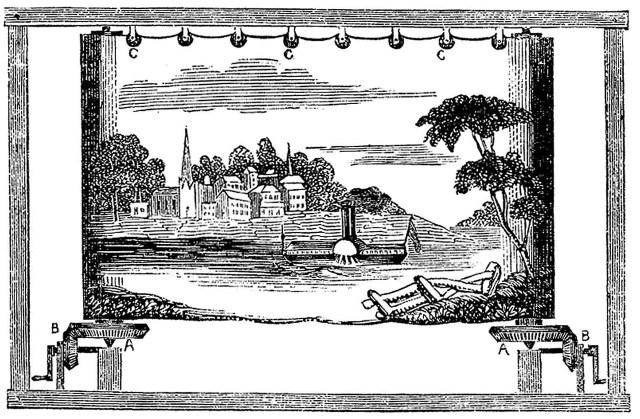 Diagram of a moving panorama illustrated in 'Scientific American' (1848) (via Wikimedia)