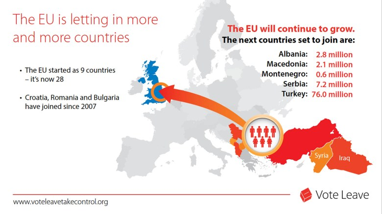 Vote Leave door flyer (image via voteleavetakecontrol.org, since removed)
