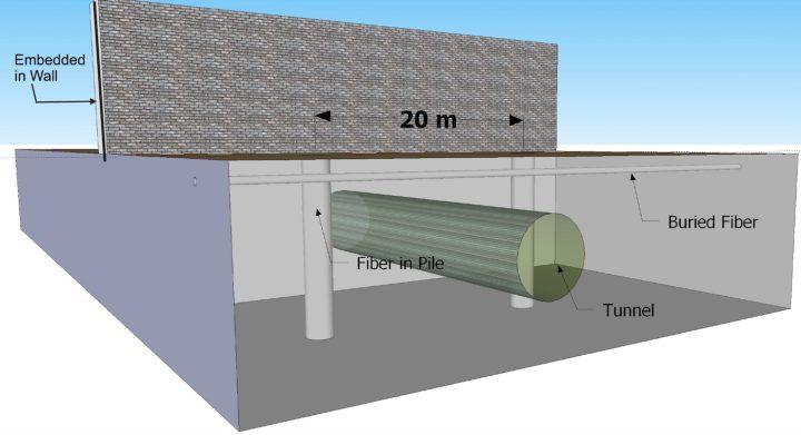Sensor wall proposal by DarkPulse Technologies Inc (courtesy DarkPulse Technologies Inc)