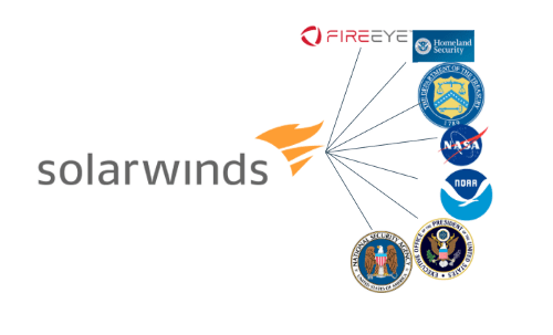 SolarWinds' hackers gained access to multiple federal agencies.