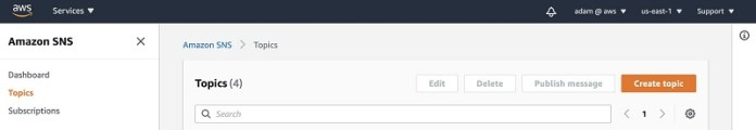delivering operational insights directly to your on call team by integrating amazon devops guru with atlassian opsgenie 3 hyperedge embed image