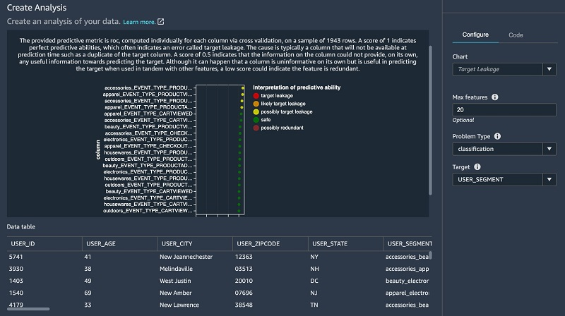 The following screenshot shows that we don't have a strong target leakage candidate after running the data analysis.