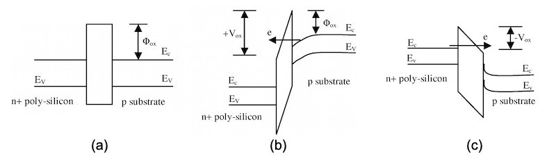 6 causes of mos transistor leakage current 1 hyperedge embed