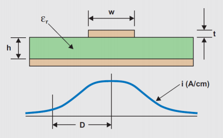 how to use decoupling capacitor placement to reduce harmonic distortion 3 hyperedge embed image