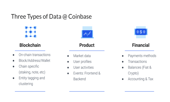 a crypto companys journey to data 3 0 hyperedge embed image