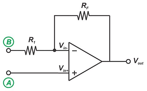 common mode rejection a key feature of instrumentation amplifiers 3 hyperedge embed image