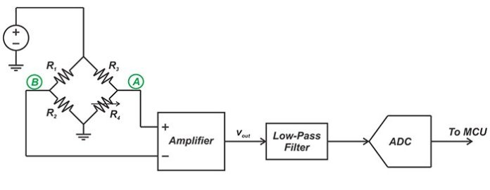 common mode rejection a key feature of instrumentation amplifiers hyperedge embed image