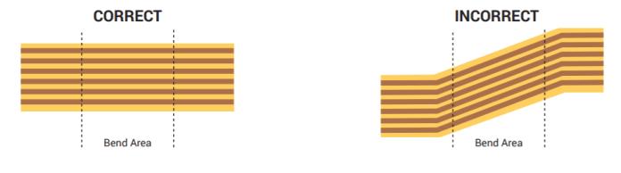 Perpendicular traes rigid flex or flex circuit