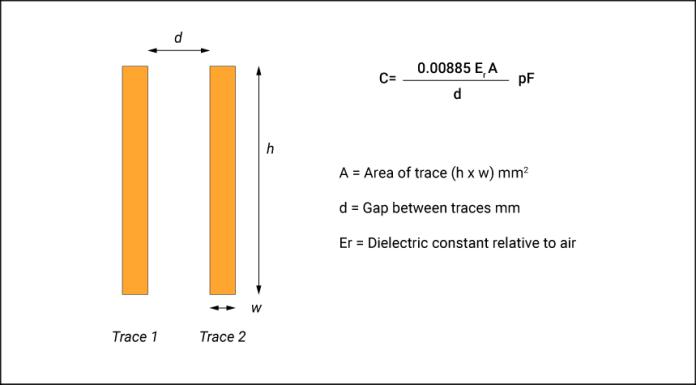 PCB trace capacitance
