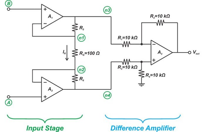 learn about three op amp instrumentation amplifiers 4 hyperedge embed image