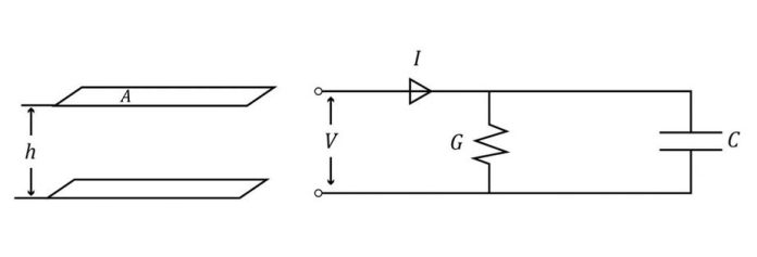 PCB transmission line dielectric layer