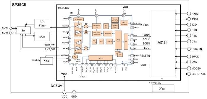 Block diagram of the BP35C5