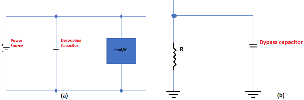 Difference between decoupling and bypass capacitor