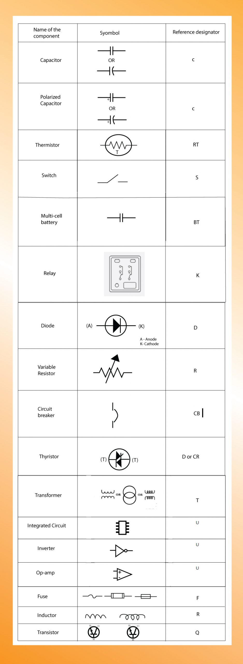 Common schematic symbols used in PCB schematic diagram