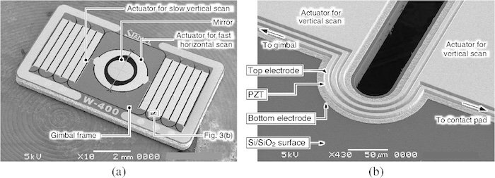 Images of the MEMS optical scanner