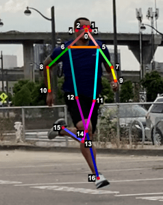 estimating 3d pose for athlete tracking using 2d videos and amazon sagemaker studio 3 hyperedge embed image