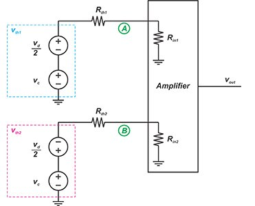 examining the unbalanced loading effect of a difference amplifier on a bridge circuit 1 hyperedge embed image