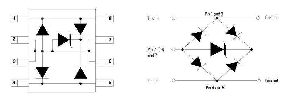 protecting power over ethernet poe poe communications 5 hyperedge embed image